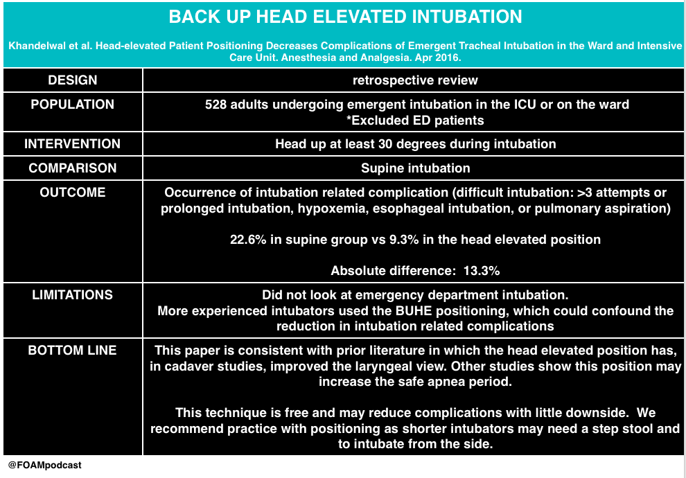 back up head elevated intubation