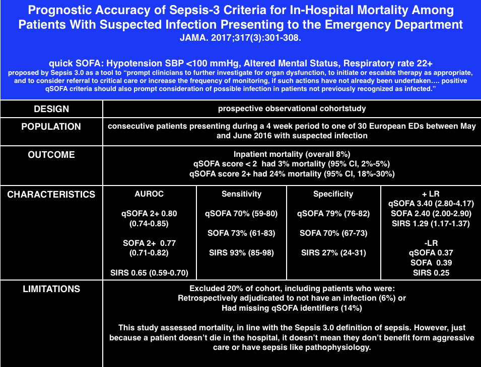 Suviving Sepsis Campaign Guidelines 2017 FOAMcast : Screen Shot 2017 01 19 at 40207 PM from foamcast.org size 955 x 730 png 190kB